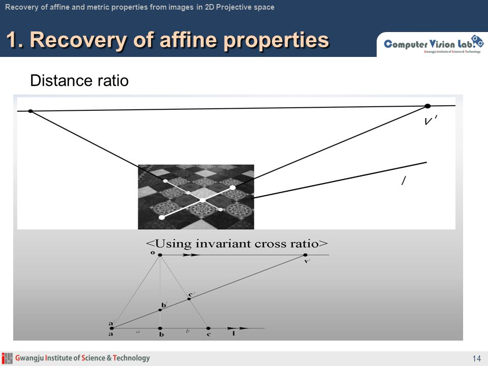 Distance ratio 1. Recovery of affine properties 14 Recovery of affine and metric properties from images in 2D Projective space