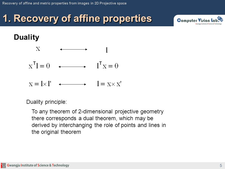 1. Recovery of affine properties 5 Recovery of affine and metric properties from images in 2D Projective space Duality Duality principle: To any theor
