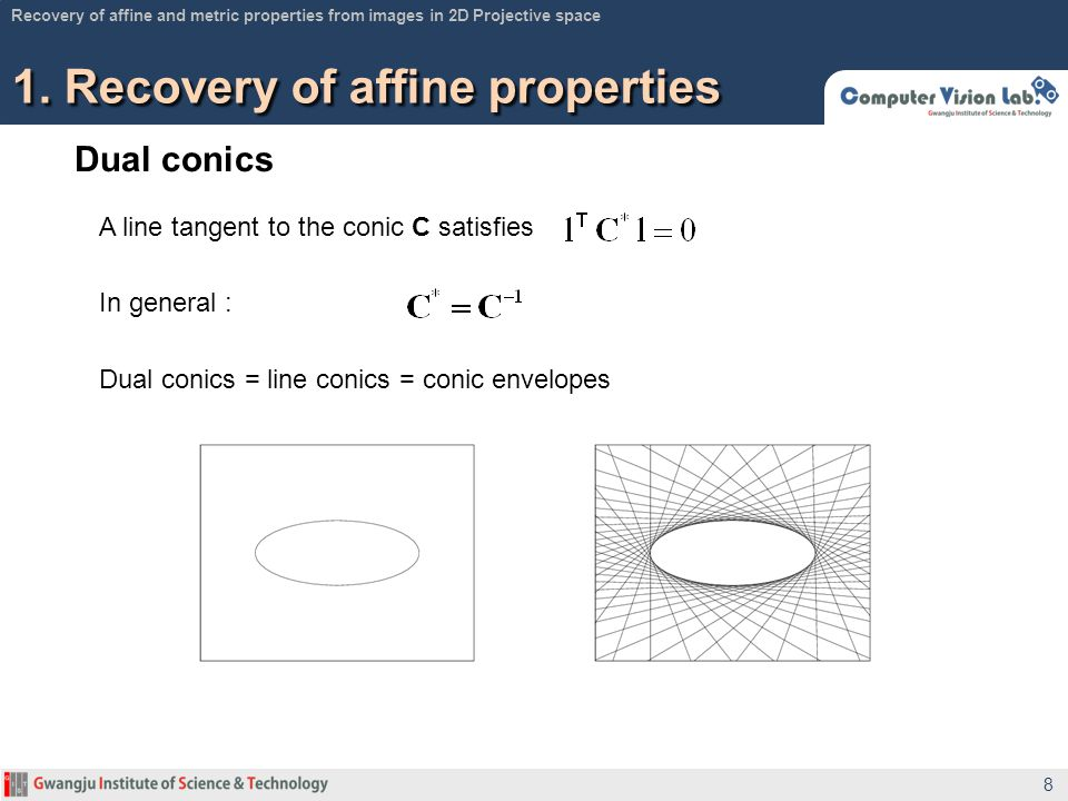 1. Recovery of affine properties 8 Recovery of affine and metric properties from images in 2D Projective space Dual conics A line tangent to the conic