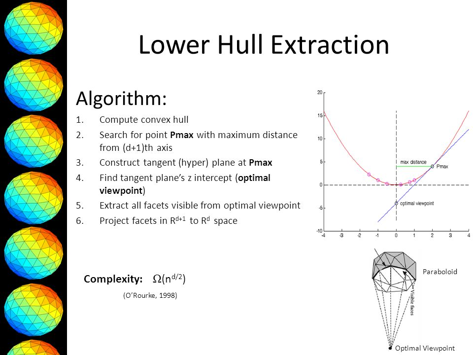 Lower Hull Extraction Algorithm: 1.Compute convex hull 2.Search for point Pmax with maximum distance from (d+1)th axis 3.Construct tangent (hyper) plane at Pmax 4.Find tangent plane's z intercept (optimal viewpoint) 5.Extract all facets visible from optimal viewpoint 6.Project facets in R d+1 to R d space Paraboloid Optimal Viewpoint Complexity: Ω (n d/2 ) (O'Rourke, 1998)