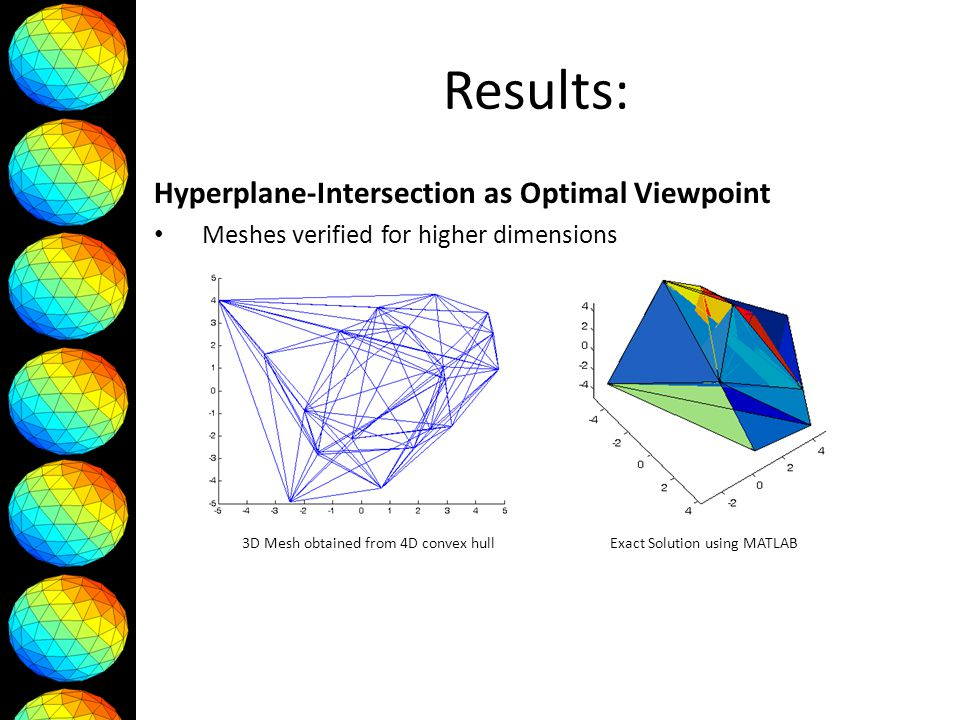 Results: Hyperplane-Intersection as Optimal Viewpoint Meshes verified for higher dimensions 3D Mesh obtained from 4D convex hullExact Solution using MATLAB
