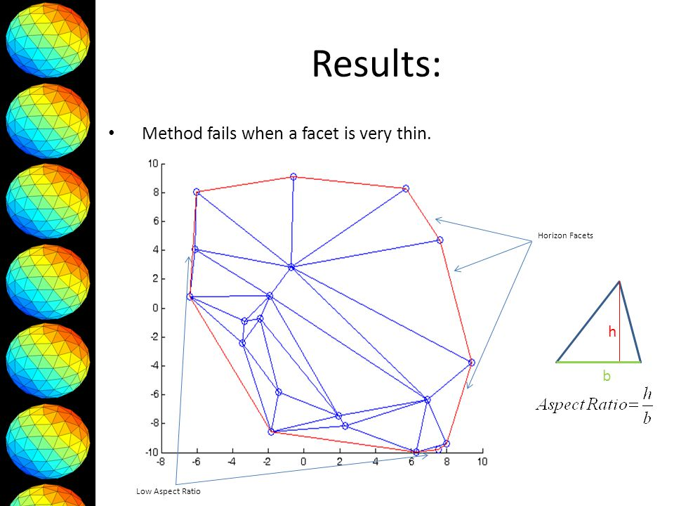 Analysis LAR Triangle + Optimal Viewpoint = 4 nearly co-planar points Coplanar points are treated as invisible.
