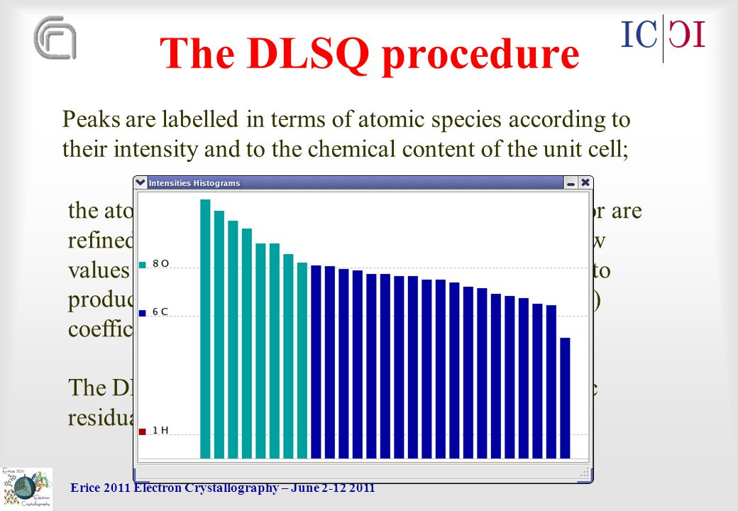 Erice 2011 Electron Crystallography – June 2-12 2011 The DLSQ procedure Peaks are labelled in terms of atomic species according to their intensity and to the chemical content of the unit cell; the atomic coordinates and the isotropic thermal factor are refined using a diagonal least squares algorithm.