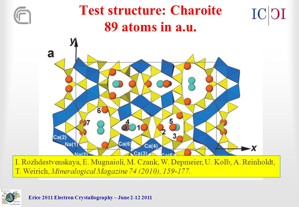 Erice 2011 Electron Crystallography – June 2-12 2011 Test structure: Charoite 89 atoms in a.u.