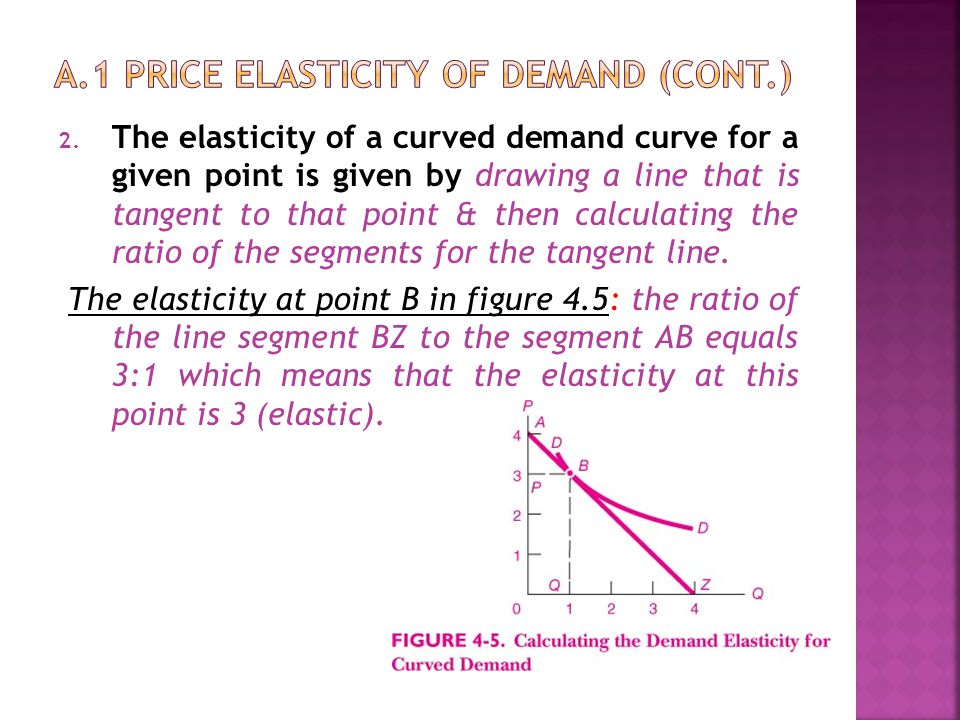 2. The elasticity of a curved demand curve for a given point is given by drawing a line that is tangent to that point & then calculating the ratio of