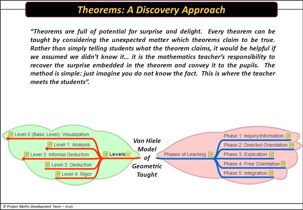 © Project Maths Development Team – Draft Approaches: 1.Proof Interactive Proof.