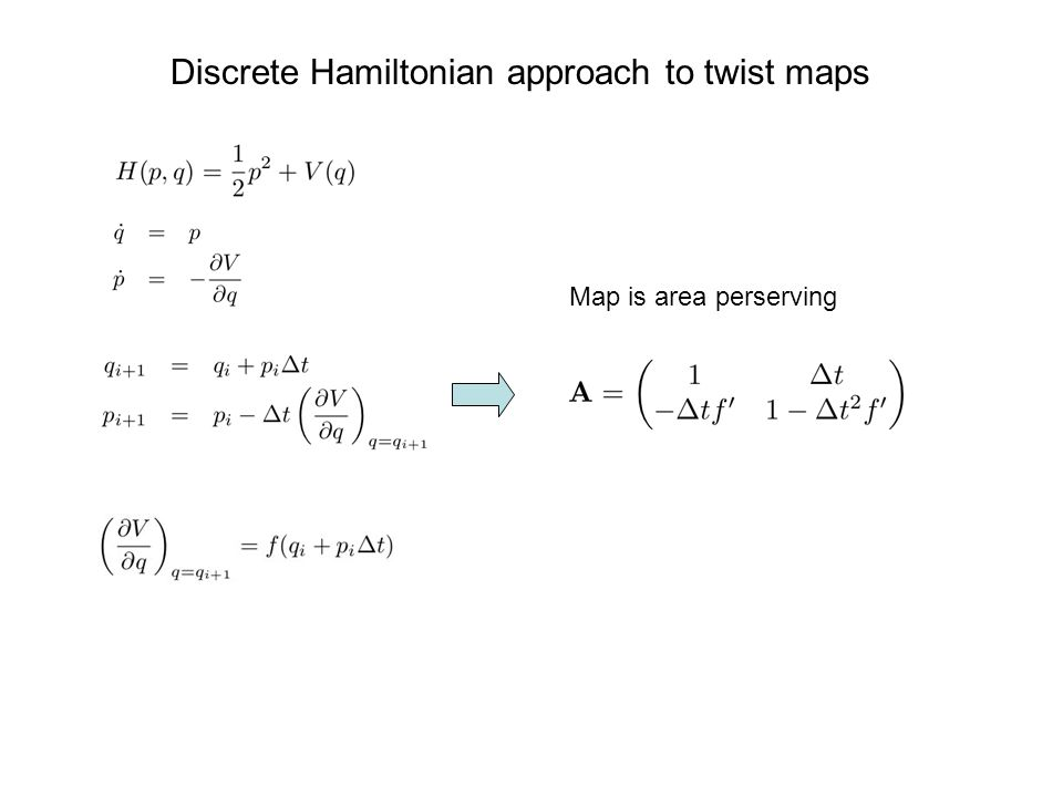 Discrete Hamiltonian approach to twist maps Map is area perserving