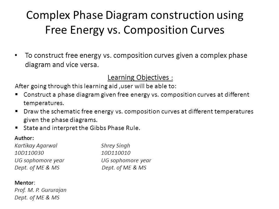 Complex Phase Diagram construction using Free Energy vs.