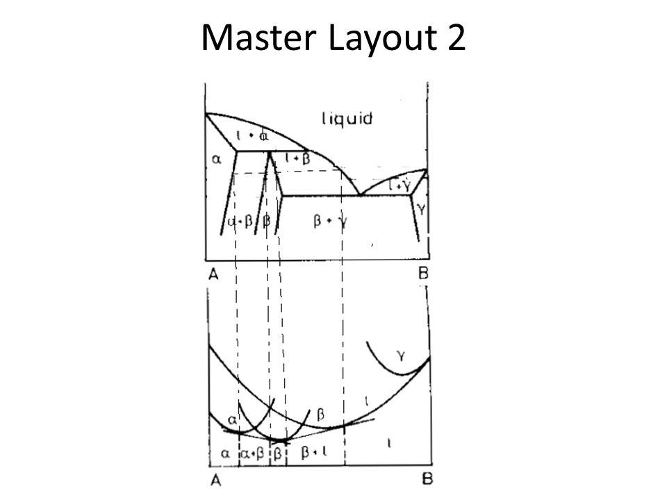 Master Layout 2