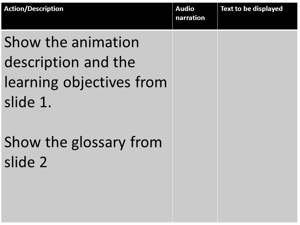 Action/DescriptionAudio narration Text to be displayed Show the animation description and the learning objectives from slide 1.