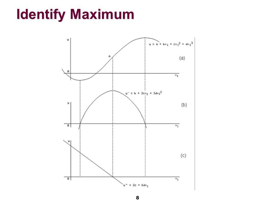 8 Identify Maximum