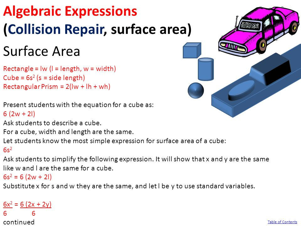 Algebraic Expressions (Collision Repair, surface area) Surface Area Rectangle = lw (l = length, w = width) Cube = 6s 2 (s = side length) Rectangular Prism = 2(lw + lh + wh) Present students with the equation for a cube as: 6 (2w + 2l) Ask students to describe a cube.