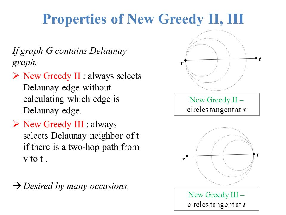 Properties of New Greedy II, III If graph G contains Delaunay graph.  New Greedy II : always selects Delaunay edge without calculating which edge is