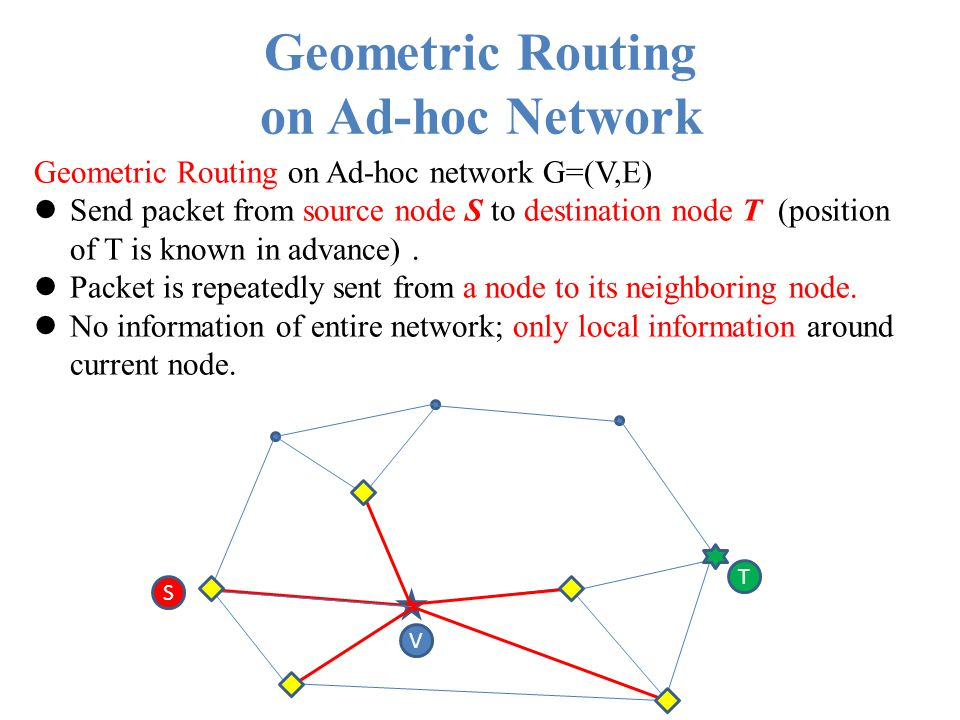 Greedy Approach for Routing Algorithms Geometric Routing on Ad-hoc network G=(V,E) Greedy approach is often useful: Choose closer neighbor to destination in each iteration Which neighbor to choose.