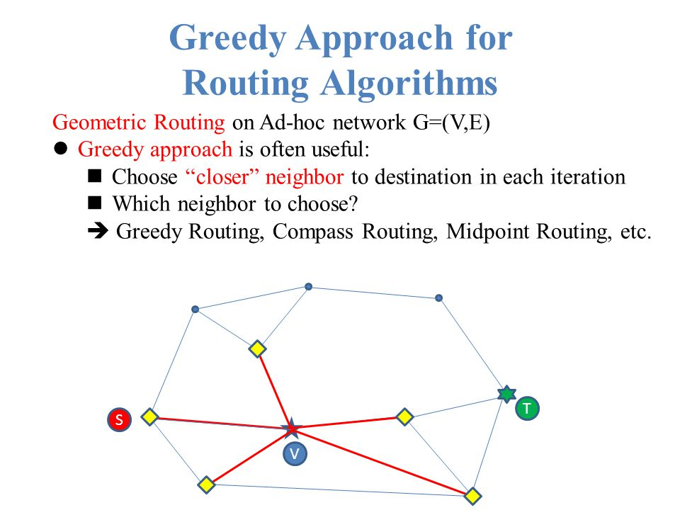 Properties of New Greedy II, III If graph G contains Delaunay graph.