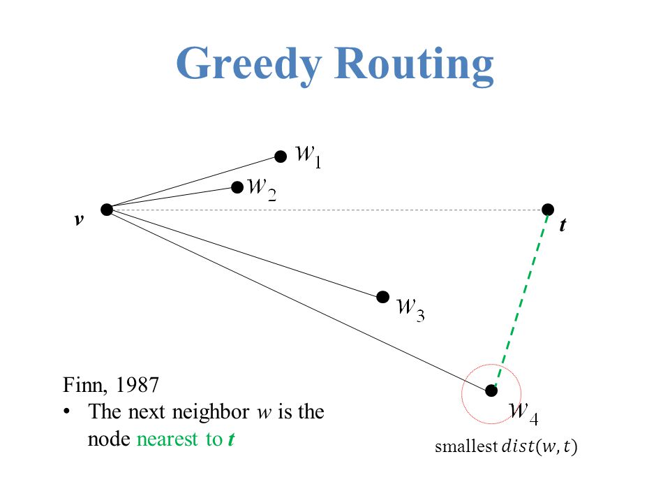 Greedy Routing v t Finn, 1987 The next neighbor w is the node nearest to t