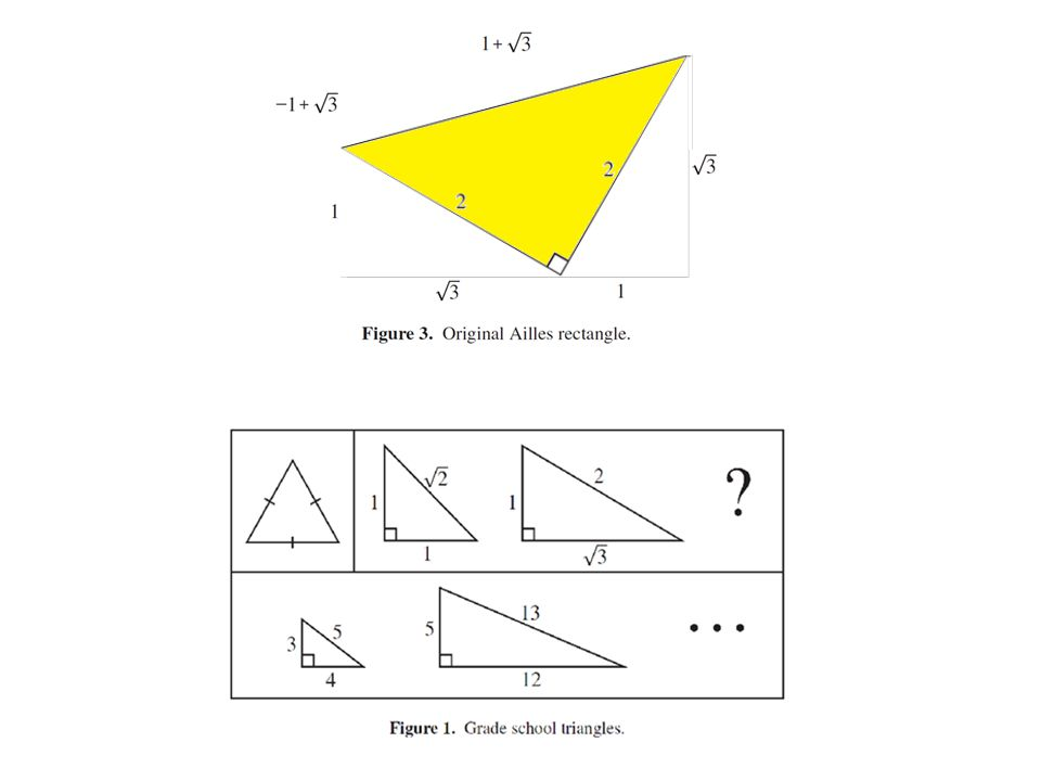 Repeating this process for π/12, π/8, and π/5, we obtain the four triangles I–IV described in Table 2.