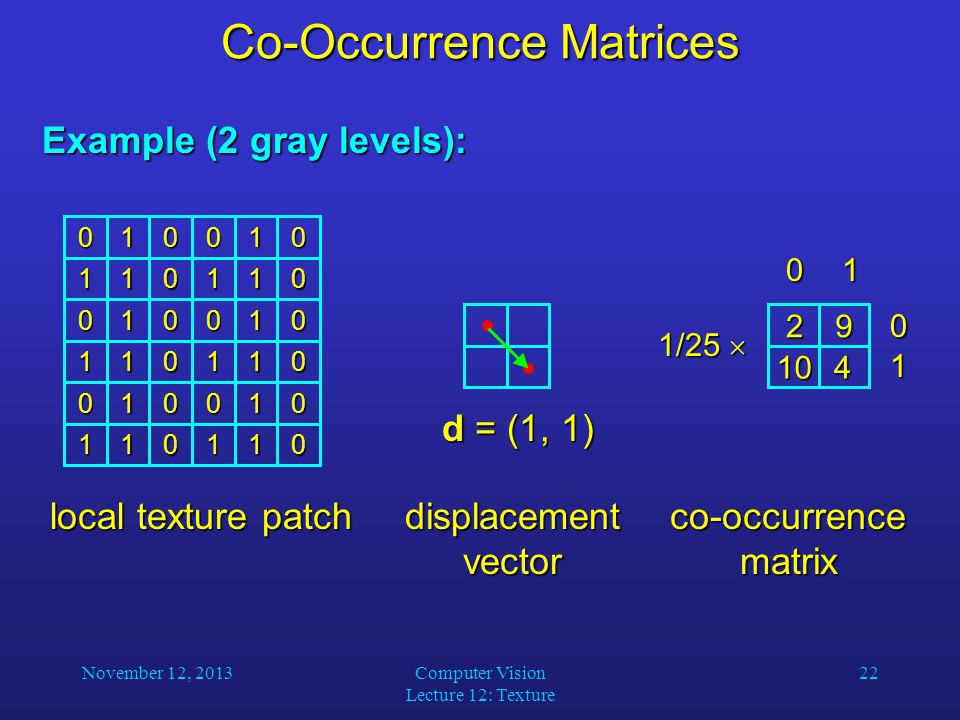 November 12, 2013Computer Vision Lecture 12: Texture 22 Co-Occurrence Matrices Example (2 gray levels): 011011 010010 011011 010010 011011010010 local texture patch d = (1, 1) displacement vector 1/25  co-occurrence matrix 0 10129 104