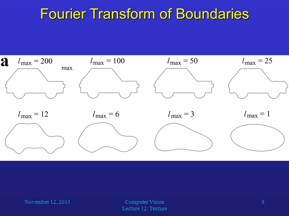 November 12, 2013Computer Vision Lecture 12: Texture 8 Fourier Transform of Boundaries