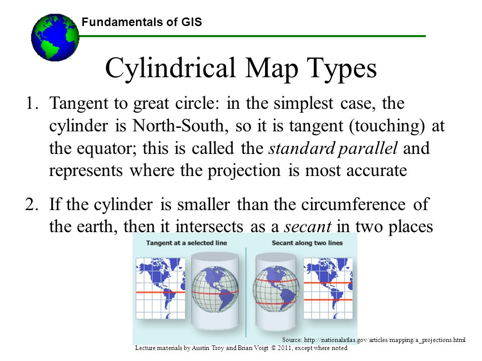 Fundamentals of GIS Cylindrical Map Types 1.Tangent to great circle: in the simplest case, the cylinder is North-South, so it is tangent (touching) at