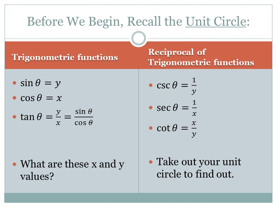 Trigonometric functions Reciprocal of Trigonometric functions Before We Begin, Recall the Unit Circle: