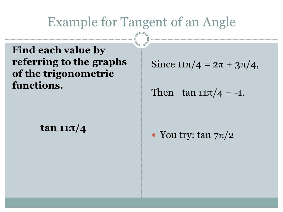 Example for Tangent of an Angle Find each value by referring to the graphs of the trigonometric functions. tan 11π/4 Since 11π/4 = 2  + 3π/4, Then ta