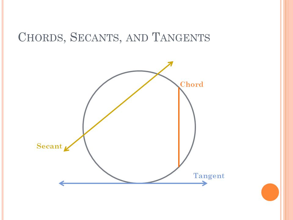 C HORDS, S ECANTS, AND T ANGENTS Secant Chord Tangent