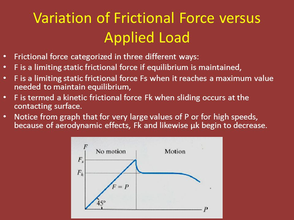 Variation of Frictional Force versus Applied Load Frictional force categorized in three different ways: F is a limiting static frictional force if equ