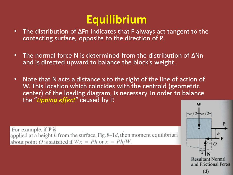 Equilibrium The distribution of ΔFn indicates that F always act tangent to the contacting surface, opposite to the direction of P.