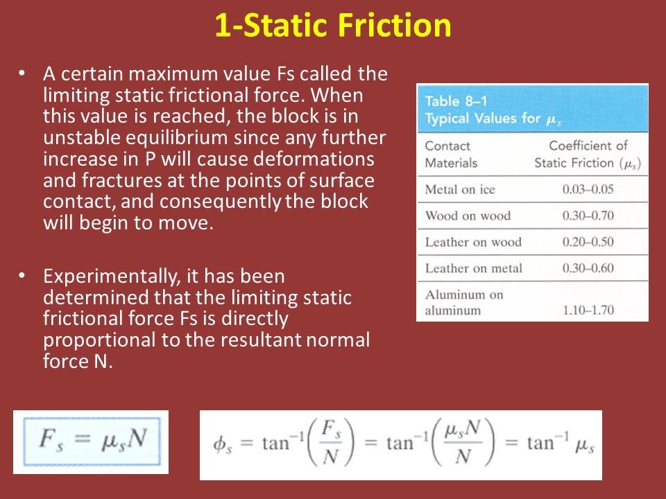 1-Static Friction A certain maximum value Fs called the limiting static frictional force. When this value is reached, the block is in unstable equilib