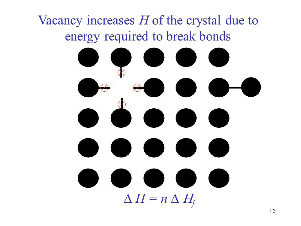 1. Enthalpy H 2.