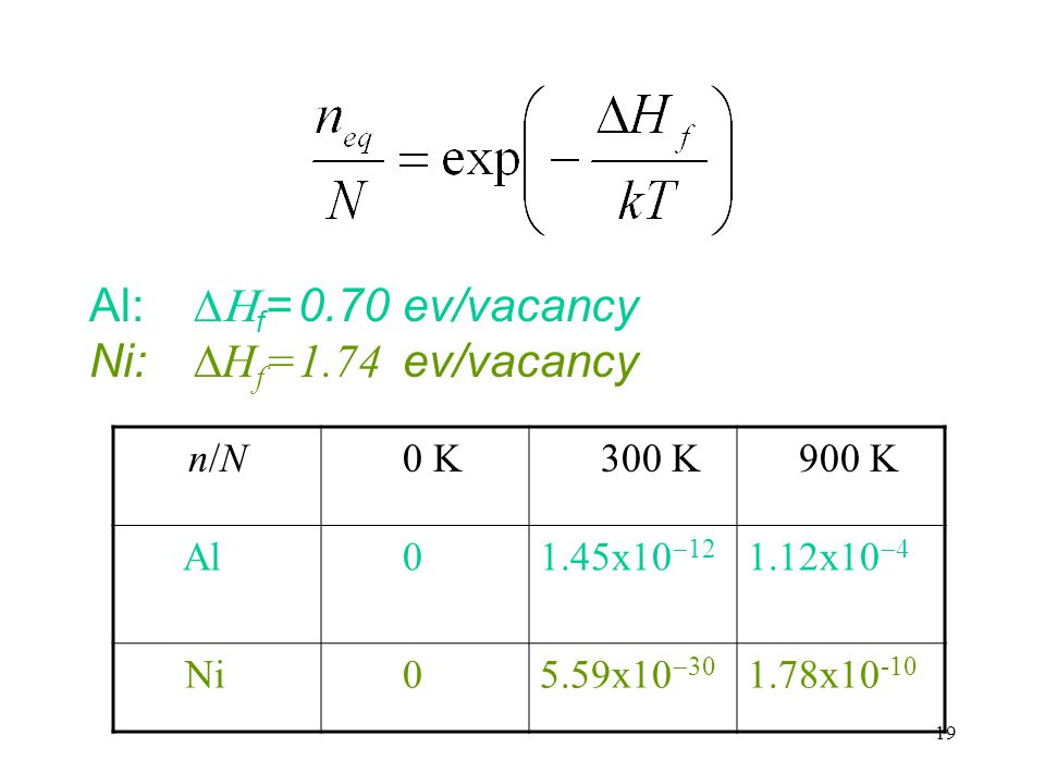 With n eq <<N Equilibrium concentration of vacancy 18