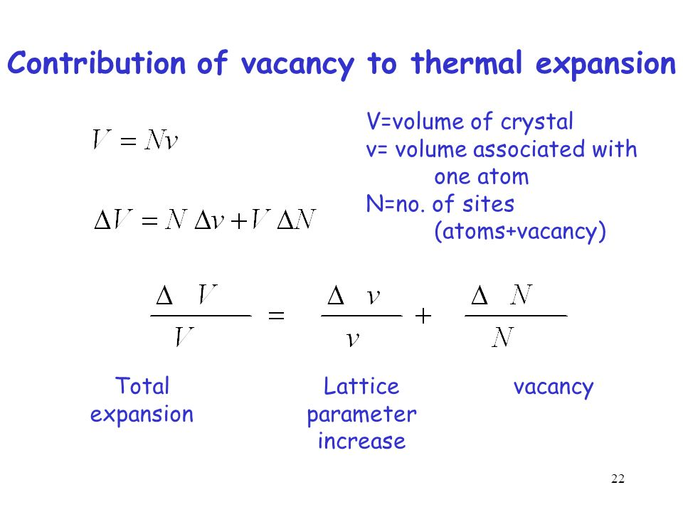 Contribution of vacancy to thermal expansion Thus vacancy makes a small contribution to the thermal expansion of a crystal Thermal expansion = lattice parameter expansion + Increase in volume due to vacancy 21