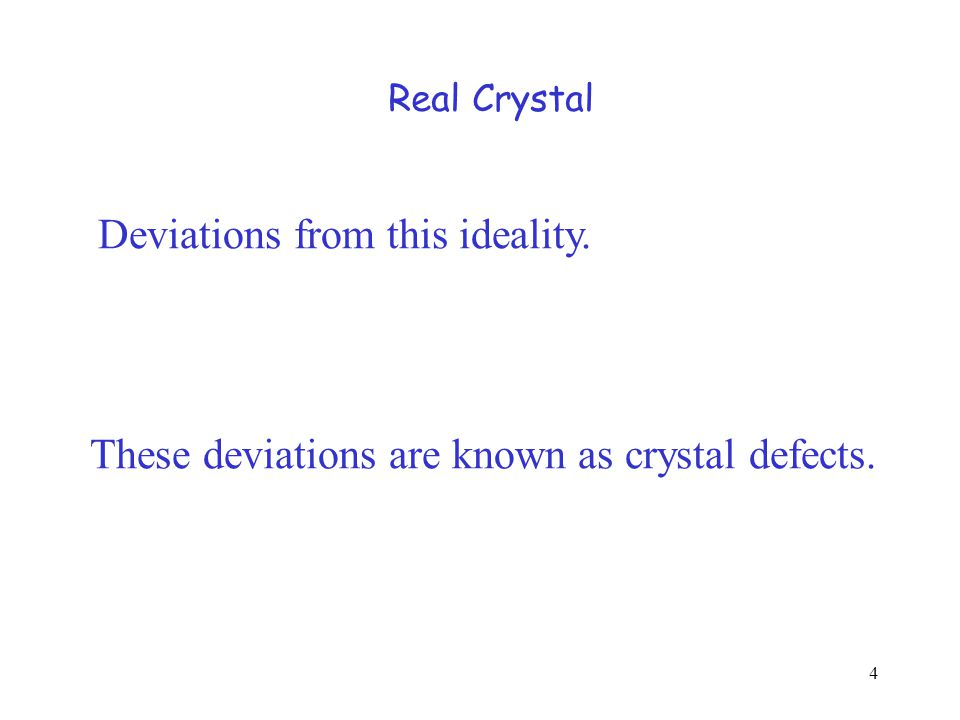 Deviations from this ideality. These deviations are known as crystal defects. 4 Real Crystal