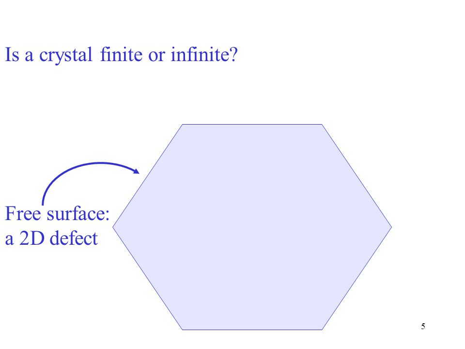 Surface energy is anisotropic Surface energy depends on the orientation, i.e., the Miller indices of the free surafce n A, n B are different for different surfaces Example 6.5 & Problem 6.16 85