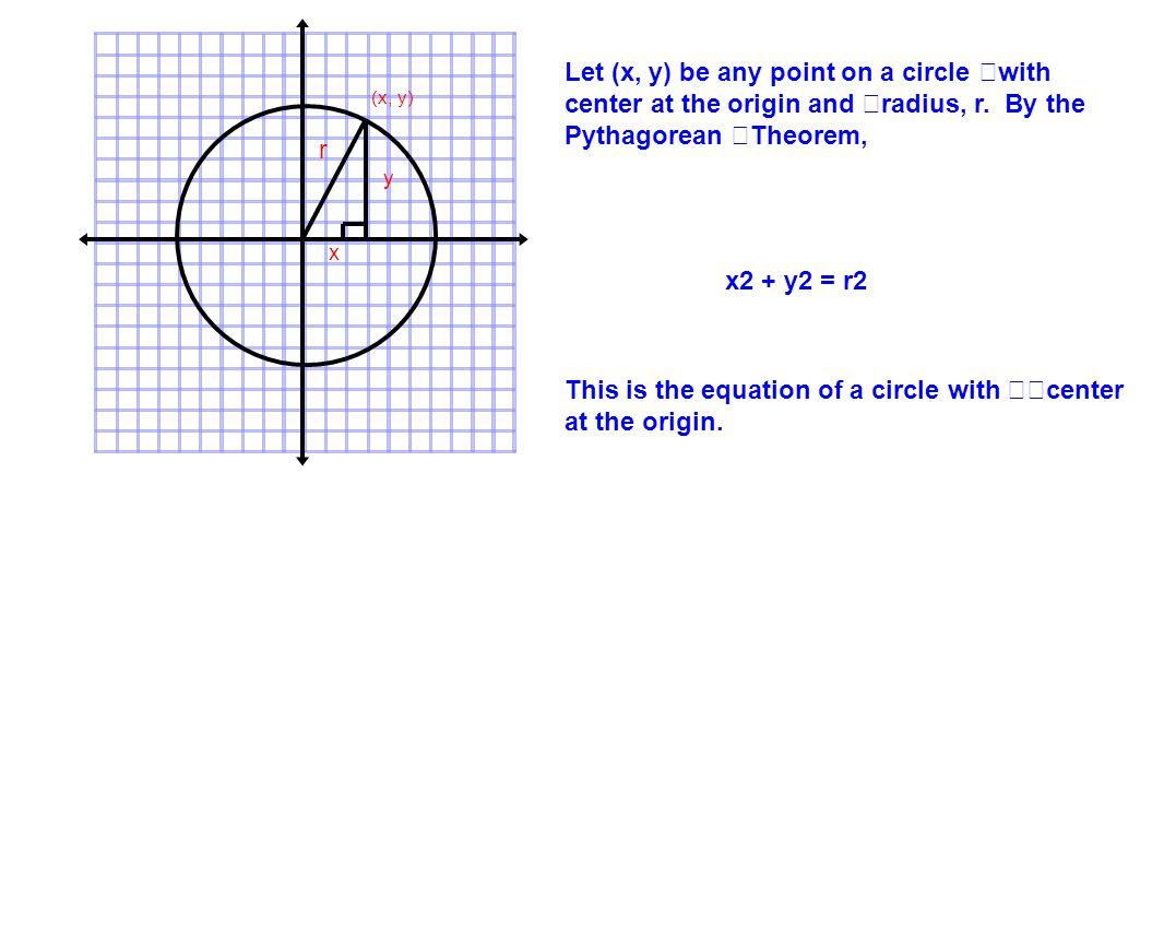 y x r (x, y) Let (x, y) be any point on a circle with center at the origin and radius, r.
