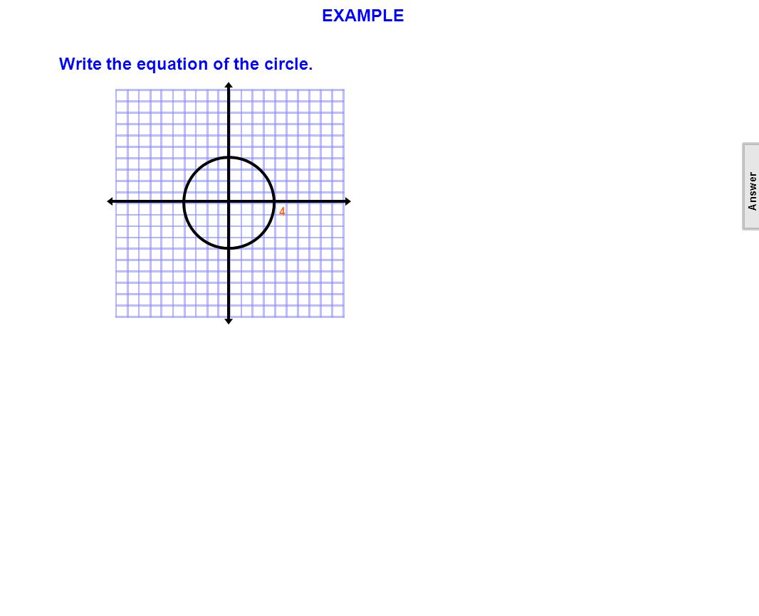 EXAMPLE Write the equation of the circle.