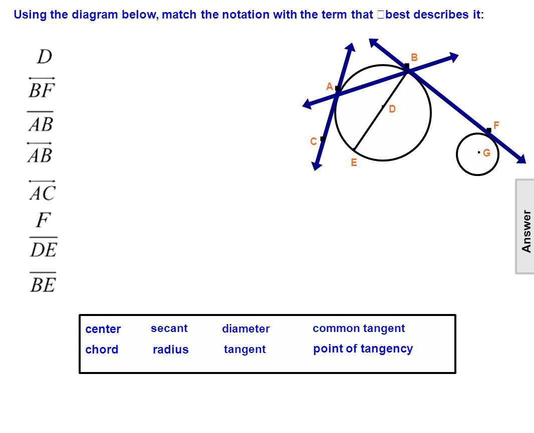Using the diagram below, match the notation with the term that best describes it: A C D E F G......