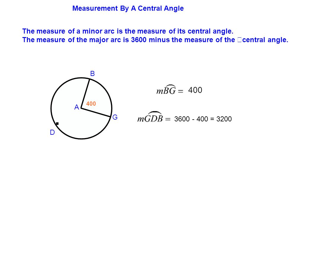 The measure of a minor arc is the measure of its central angle.