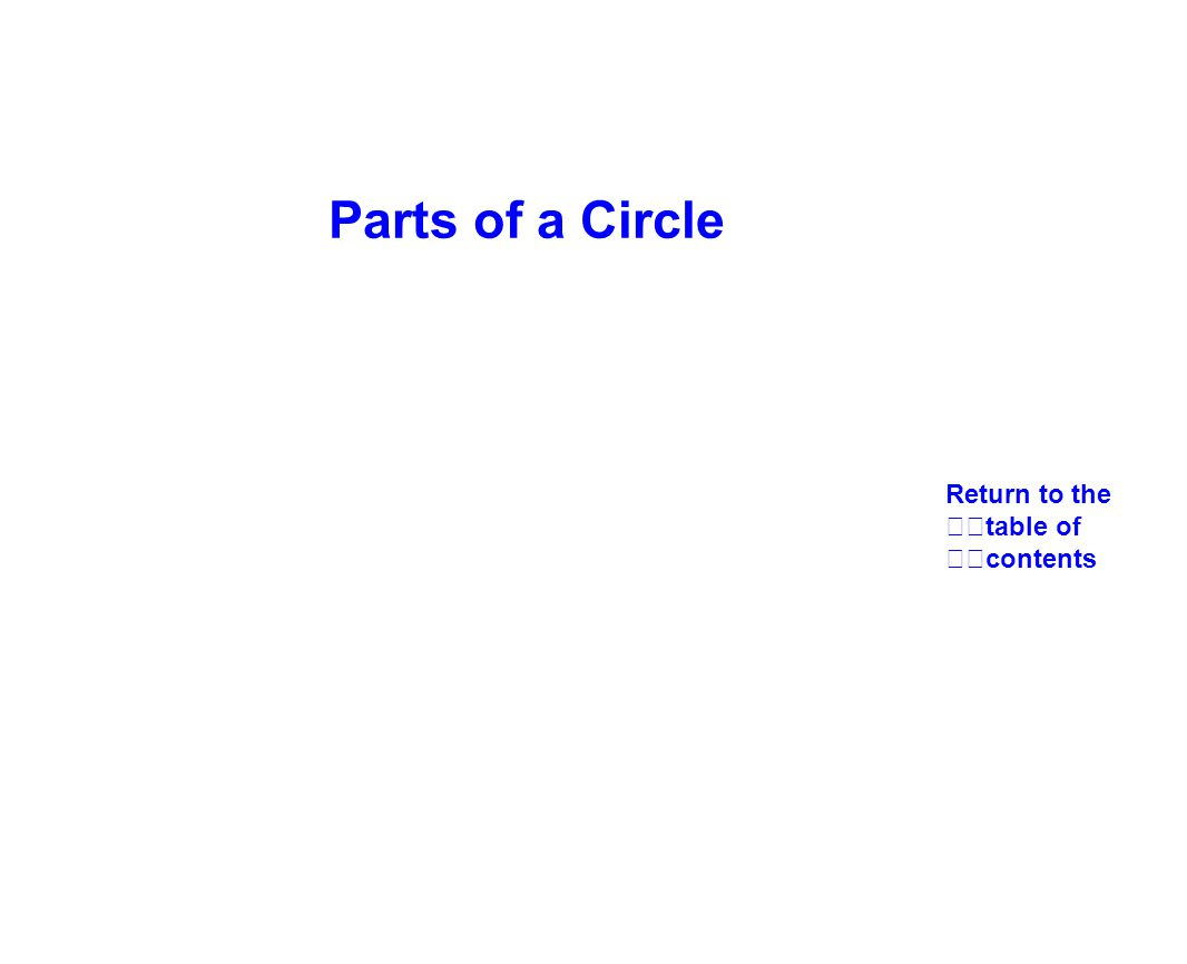 Parts of a Circle Return to the table of contents