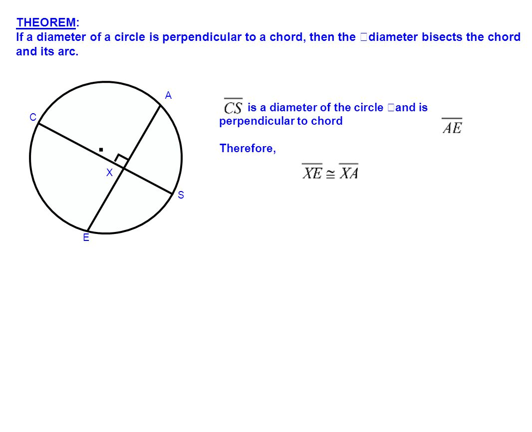 THEOREM: If a diameter of a circle is perpendicular to a chord, then the diameter bisects the chord and its arc.