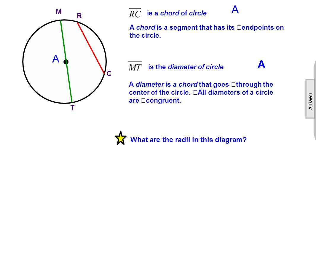 A M C R T is the diameter of circle A is a chord of circle A A chord is a segment that has its endpoints on the circle.