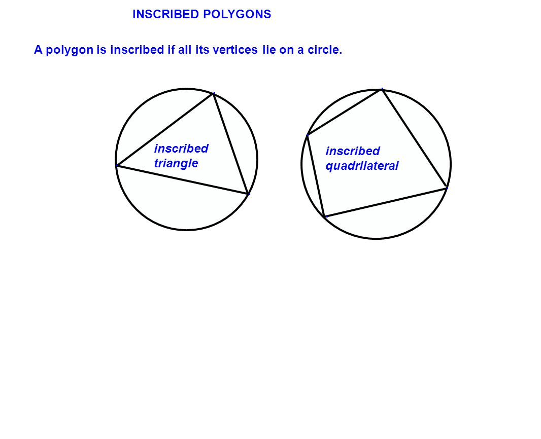INSCRIBED POLYGONS A polygon is inscribed if all its vertices lie on a circle....