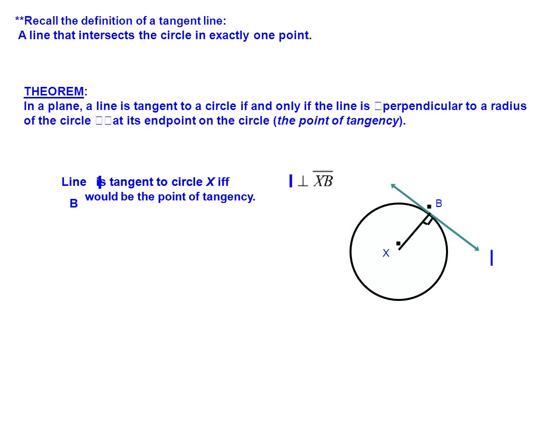 **Recall the definition of a tangent line: A line that intersects the circle in exactly one point.