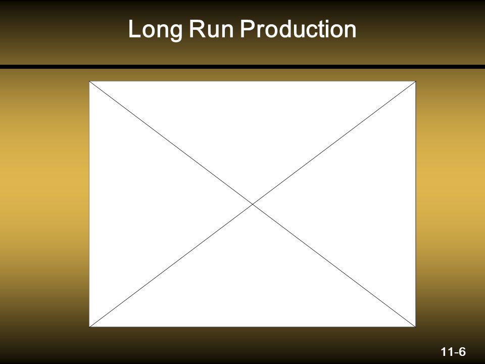 11-6 Long Run Production