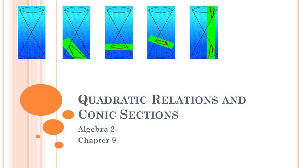 Q UADRATIC R ELATIONS AND C ONIC S ECTIONS Algebra 2 Chapter 9
