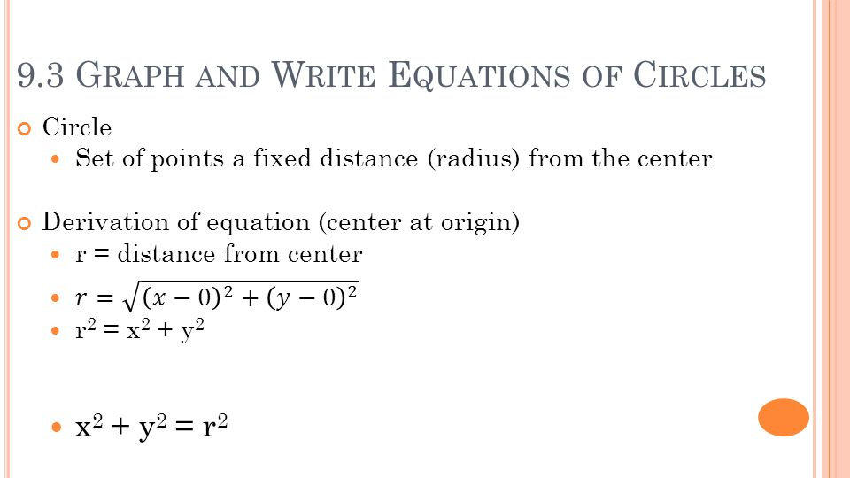9.3 G RAPH AND W RITE E QUATIONS OF C IRCLES