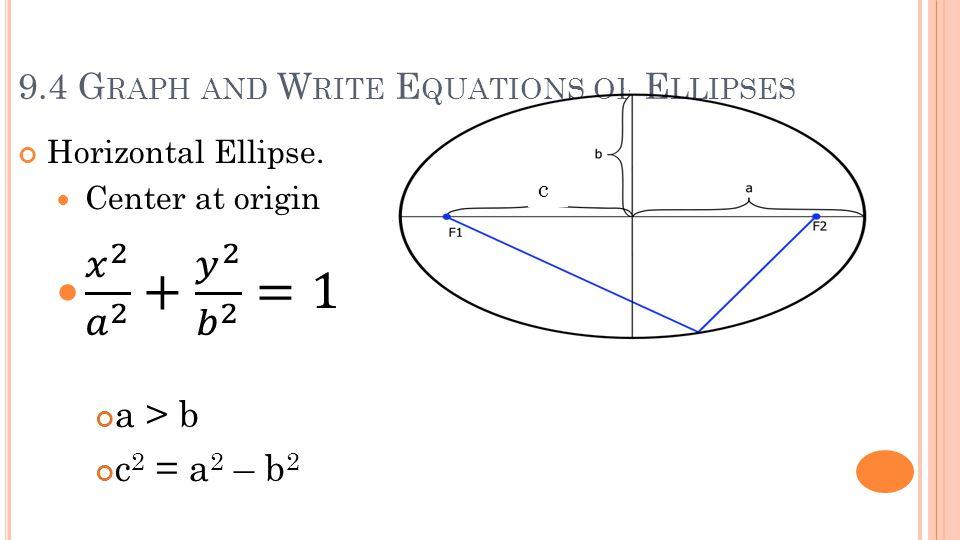 9.4 G RAPH AND W RITE E QUATIONS OF E LLIPSES c
