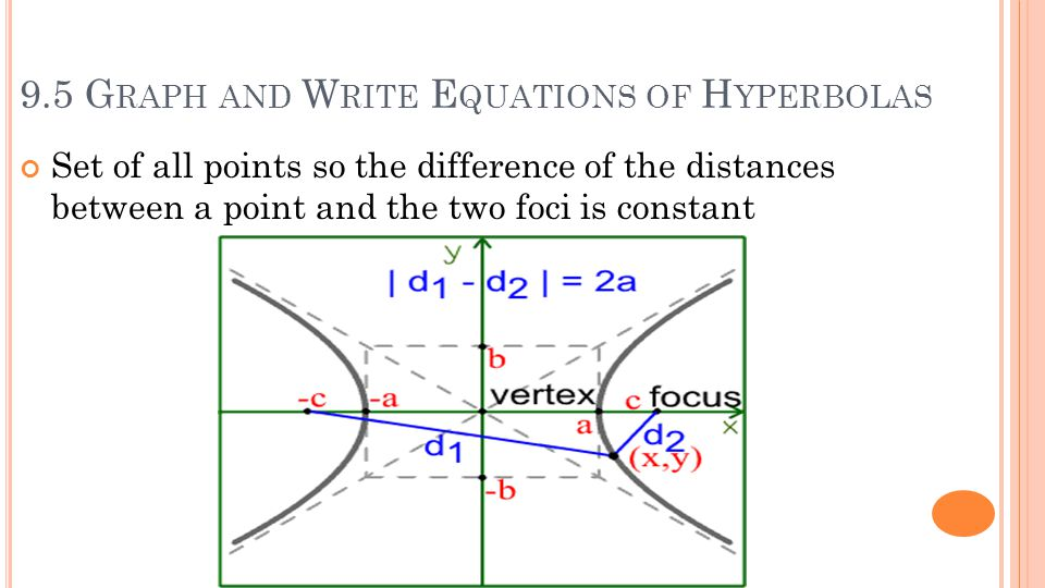 9.5 G RAPH AND W RITE E QUATIONS OF H YPERBOLAS Set of all points so the difference of the distances between a point and the two foci is constant