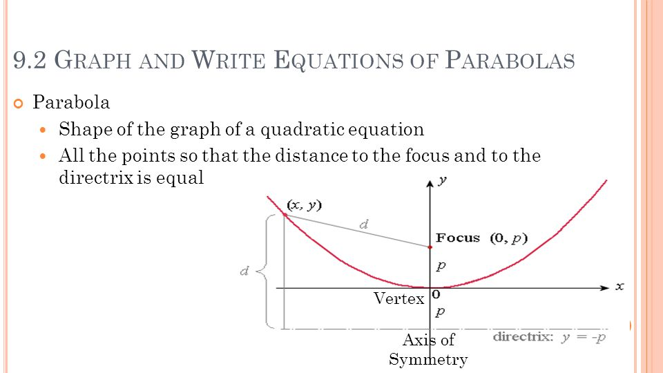 9.2 G RAPH AND W RITE E QUATIONS OF P ARABOLAS Parabola Shape of the graph of a quadratic equation All the points so that the distance to the focus and to the directrix is equal Vertex Axis of Symmetry